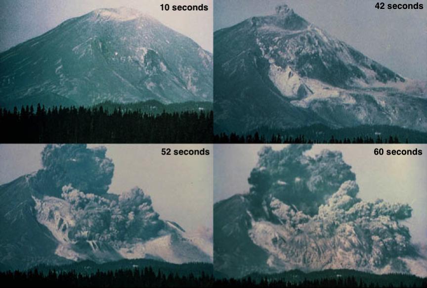 Mt. St. Helens Eruption 1980